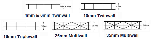 Polycarbonate Sheets & Glazing Bars - TA Plastics